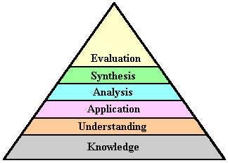 Inscrição nº                                         16                                      do Concurso para                                         Data imput, marketing research, U.S. Culture knowledge