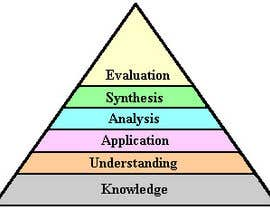 #16 para Data imput, marketing research, U.S. Culture knowledge por steeefon
