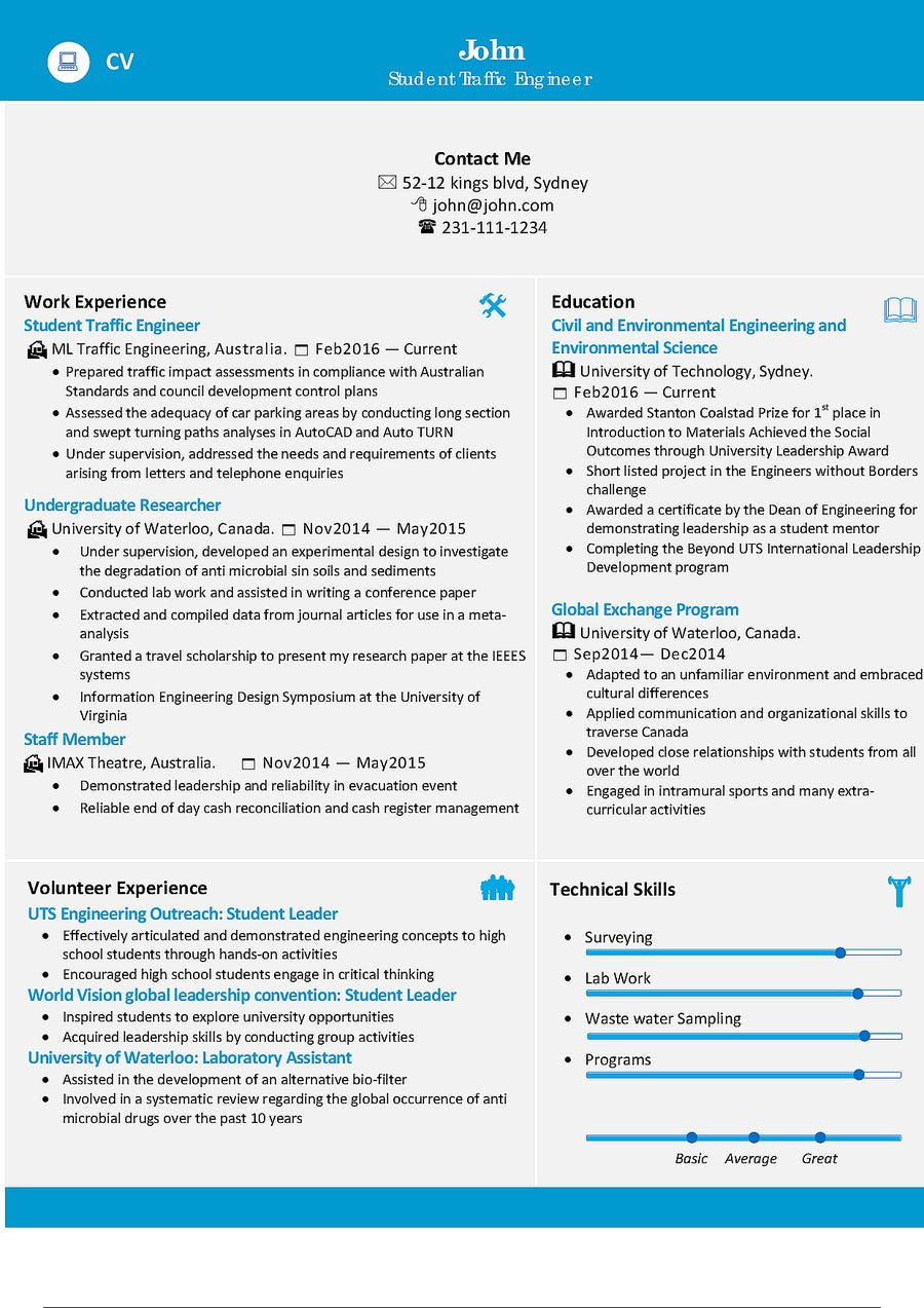 21 for rework my cv cover letter by zerobitz cover letter for my cv