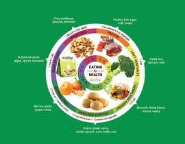 #2 untuk Design a Banner for REVIVE natural wellness -- 2 oleh linhsau1122