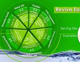 #1 untuk Design a Banner for REVIVE natural wellness -- 2 oleh kluft795