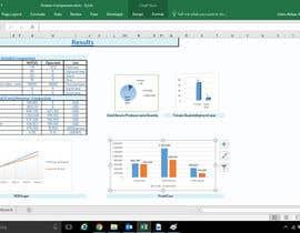 #12 untuk Grower Comparison Excel VB Macros contest oleh islamabbas