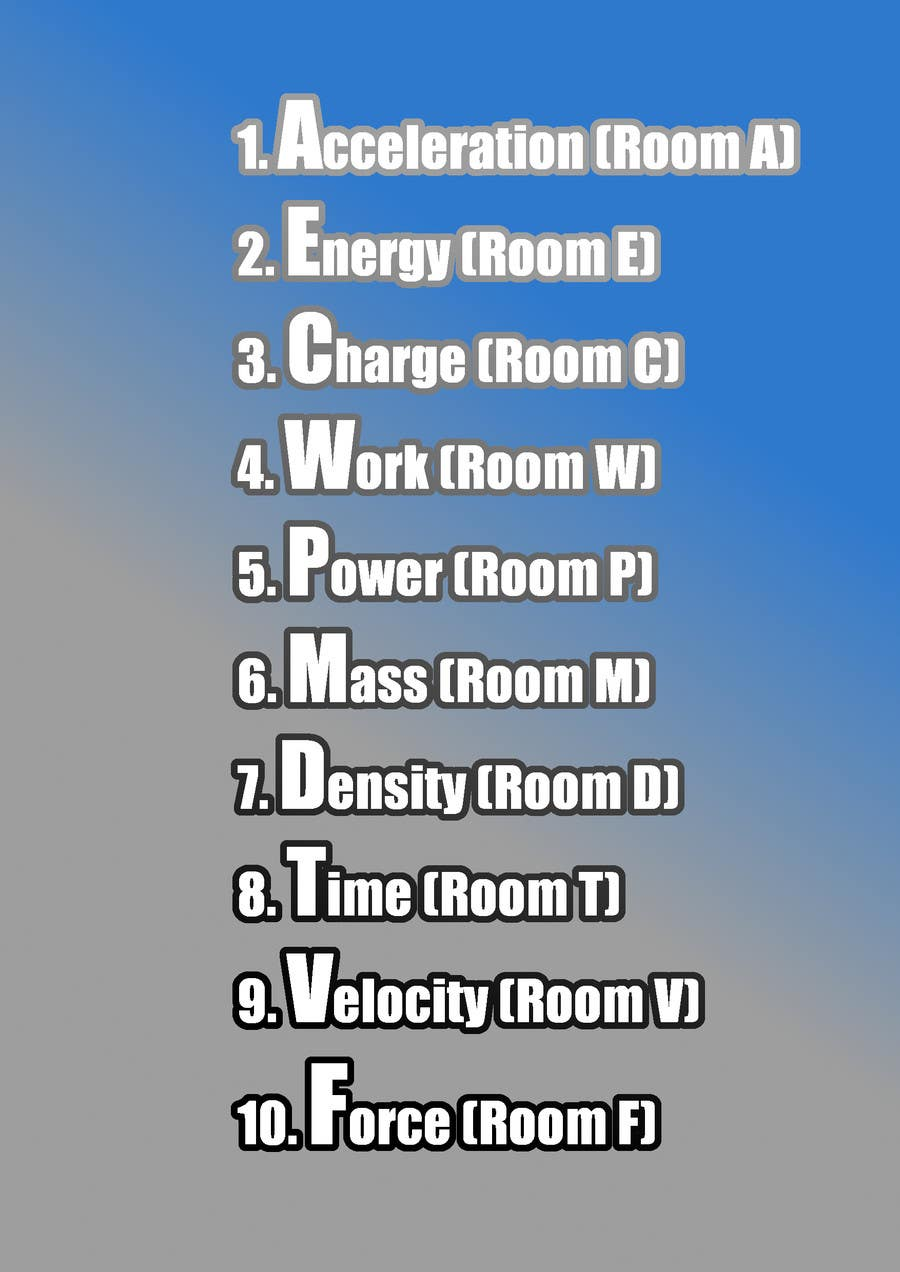 Bài tham dự cuộc thi #214 cho Brainstorm names for conference rooms for Freelancer HQ