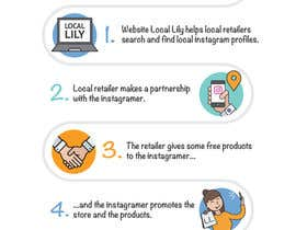 #17 for Make infographic to explain Local Lily by vitlitstudio