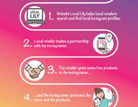 #18 for Make infographic to explain Local Lily by vitlitstudio