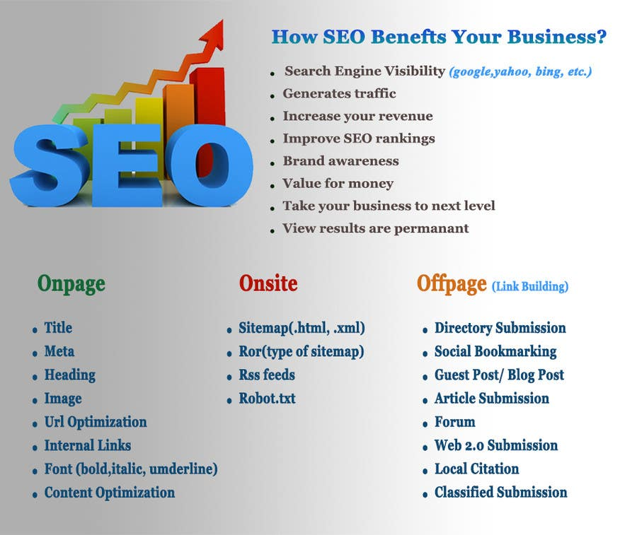 Entry #3 by pramodram for Need Best SEO for Google and other Search