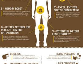#7 for Infographic about coffee (winner will get remaining design - another $30) by Mouneem