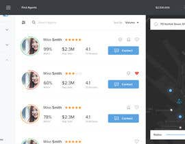 #48 , Re-design UI/UX for a Marketplace Dashboard 来自 abdullahlingga