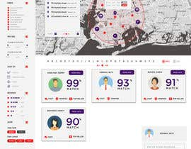 #21 , Re-design UI/UX for a Marketplace Dashboard 来自 RothFender