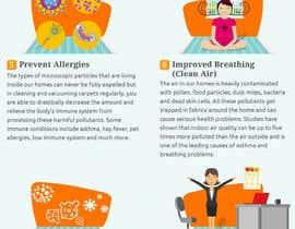 nº 13 pour Infographic Design (Samples Provided) par hossainabhi