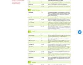 Nro 8 kilpailuun Design and CSS / HTML for table käyttäjältä designcreativ