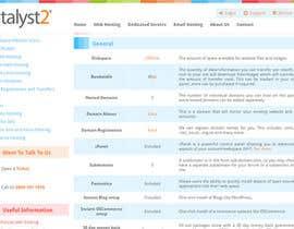 Nro 2 kilpailuun Design and CSS / HTML for table käyttäjältä malidzo