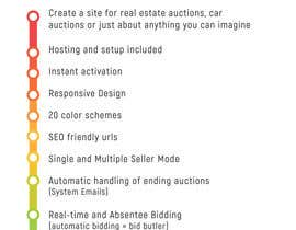 #5 for Create 2 infographics for www.easy.auction by wephicsdesign