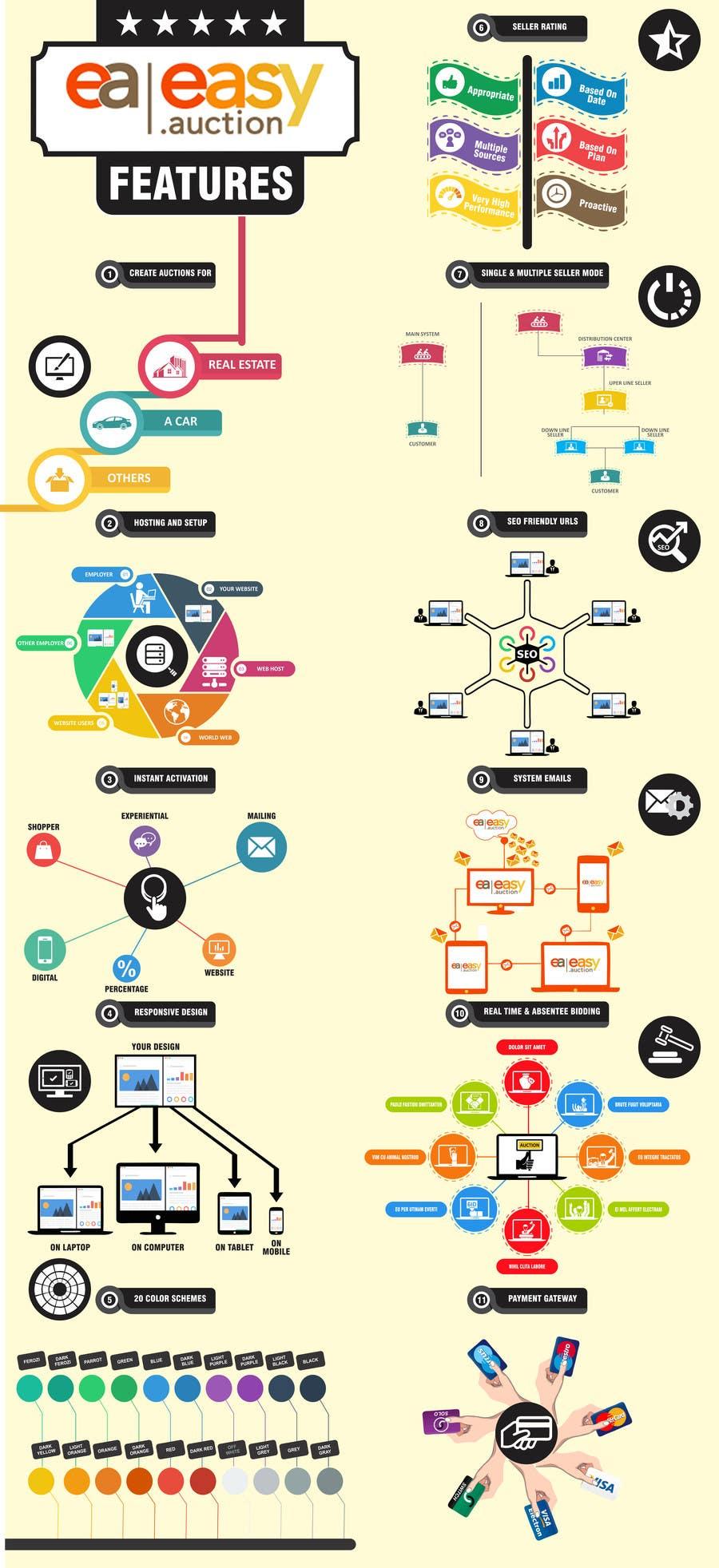 Kilpailutyö #6 kilpailussa Create 2 infographics for www.easy.auction