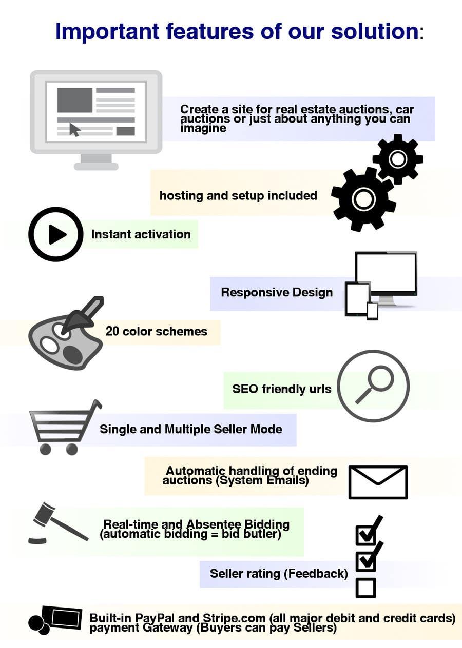 Kilpailutyö #8 kilpailussa Create 2 infographics for www.easy.auction