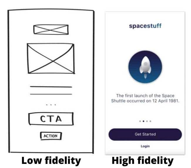Low fidelity vs high fidelity design
