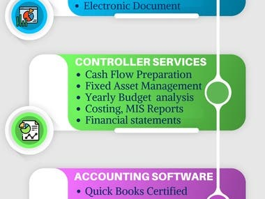 We are offering following services to our clients