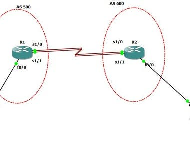 EBGP Multihop eBGP (external BGP) by default requires two Cisco IOS routers to be directly connected to each other in order to establish a neighbor adjacency. This is because eBGP routers use a TTL of one for their BGP packets. When the BGP neighbor is more than one hop away, the TTL will decrement to 0 and it will be discarded.