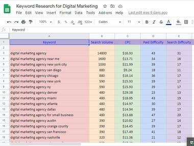 I have done many jobs in keyword research. One is provided here.