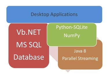 Expertise on development of desktop and database applications with Vb.Net, Python, Java,MS SQL, SQLite