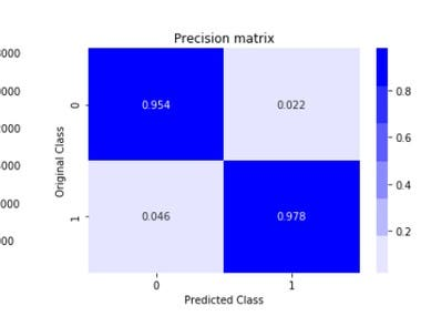 To predict the potential future friend using dataset provided by Facebook.
