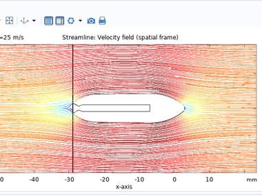 THIS IS A CFD OF A SHUTTLE DONE IN COMSOL. THE SAME WAS ANALYZED IN ANSYS TO CROSS VERIFY RESULTS