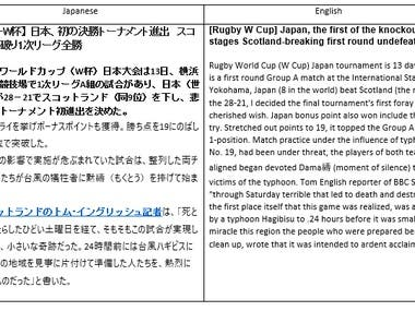 Article Japanese to English.