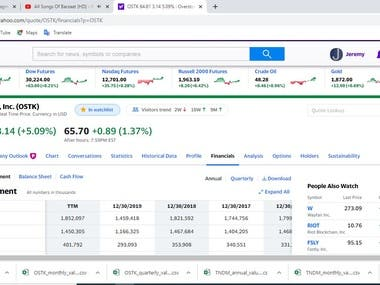 Yahoo Finance 40+ Years Database in CSV Format Ready Database Download from Google Drive  Historical Data up to 2020 Financial Data up to 2020 Statistics Data up to 2020  #Symbol Wise Data #Yearly Data #Quarterly Data #Monthly Data