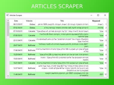 Scraping articles periodically from various websites for the matching keywords. Programmed in Python using PyQt