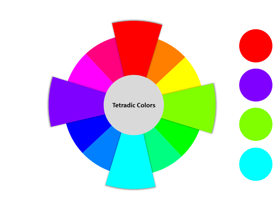 tetradic color combination