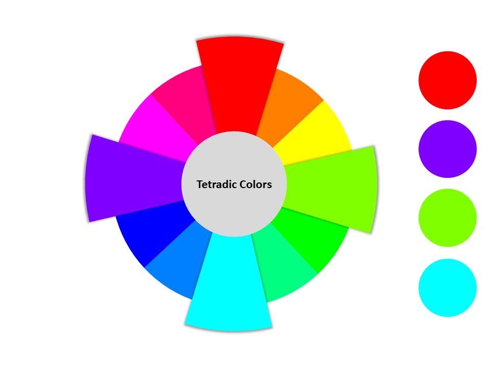 tetradic color combination