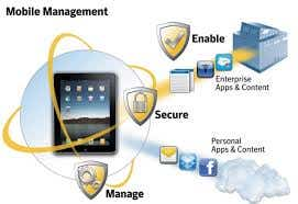 Mobile device management system infrastructure