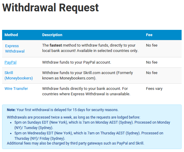 paypal withdrawal