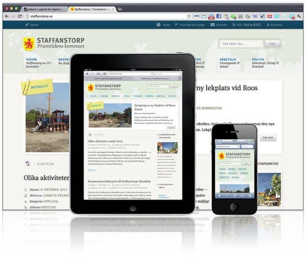 Responsive Web Design - ¿el futuro?