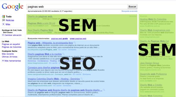 SEM, el otro aliado de tu web