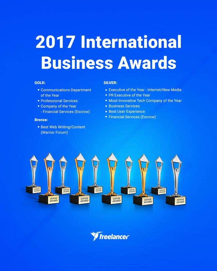 freelancer.com 2017 international business awards