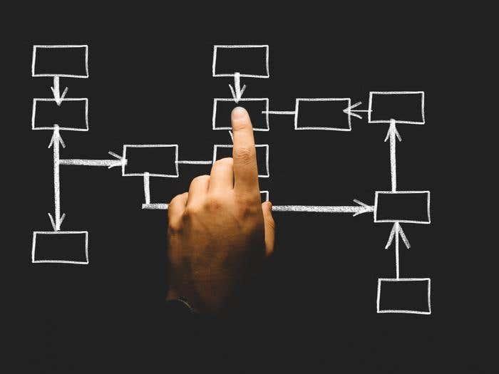 5 Marketing Tips for Startups - Image 4