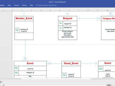 I have a very good experience in Visio. So I can draw diagrams in Visio. Please contact me that if you have any drawing diagrams project...
