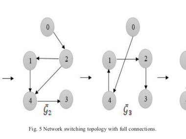 Leader following Sample data formation control of nonholnomic robots with switching network topology