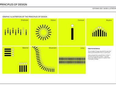 Self initited project of a visual representation of the principles of design