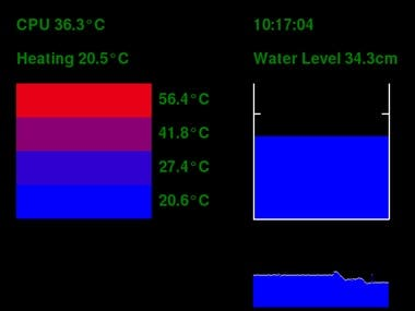 Implemented hardware and software to monitor cold water tank level, hot water tank temperatures and radiator pump control.  The cold water tank level is monitored by an ultrasonic sensor. The hot tank temperatures are monitored using 4 DS18B20 temperature sensors. The radiator pump relay is activated when the temperature in the radiator feed pipe exceeds a certain temperature.