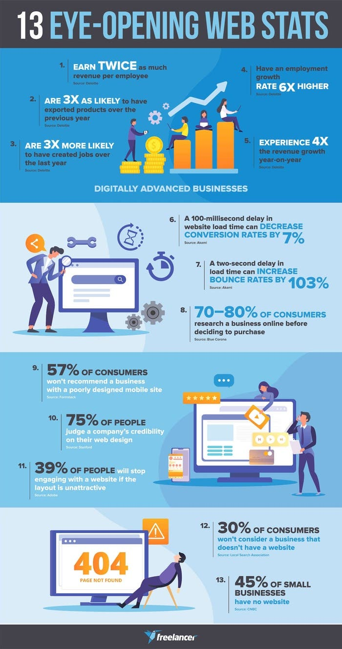 website small business stats