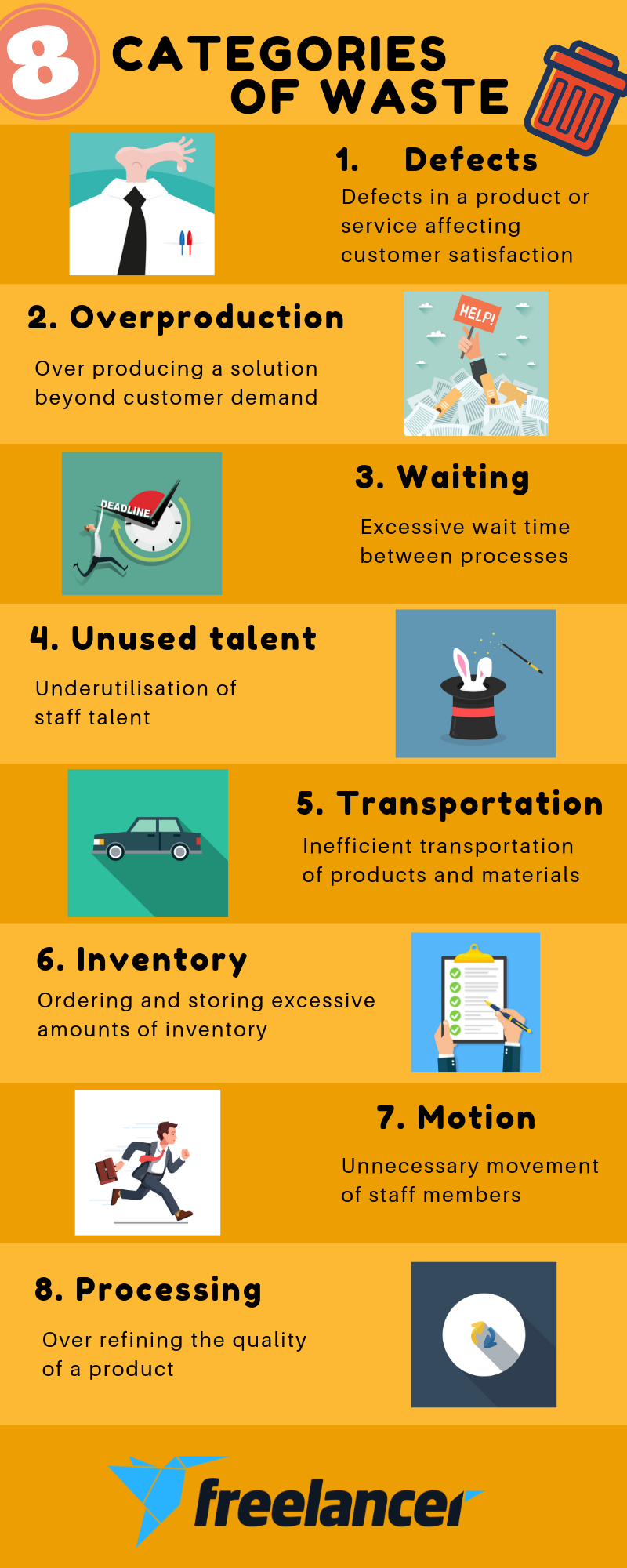 8 categories of waste lean business