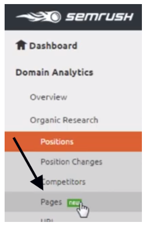 semrush pages