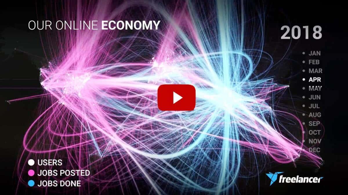 una imagen de un mapa que explica la economía en línea del freelancer